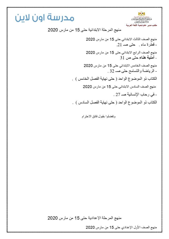المنهج المقرر فى اللغة العربية للمرحلة الابتدائية الترم الثانى 2020