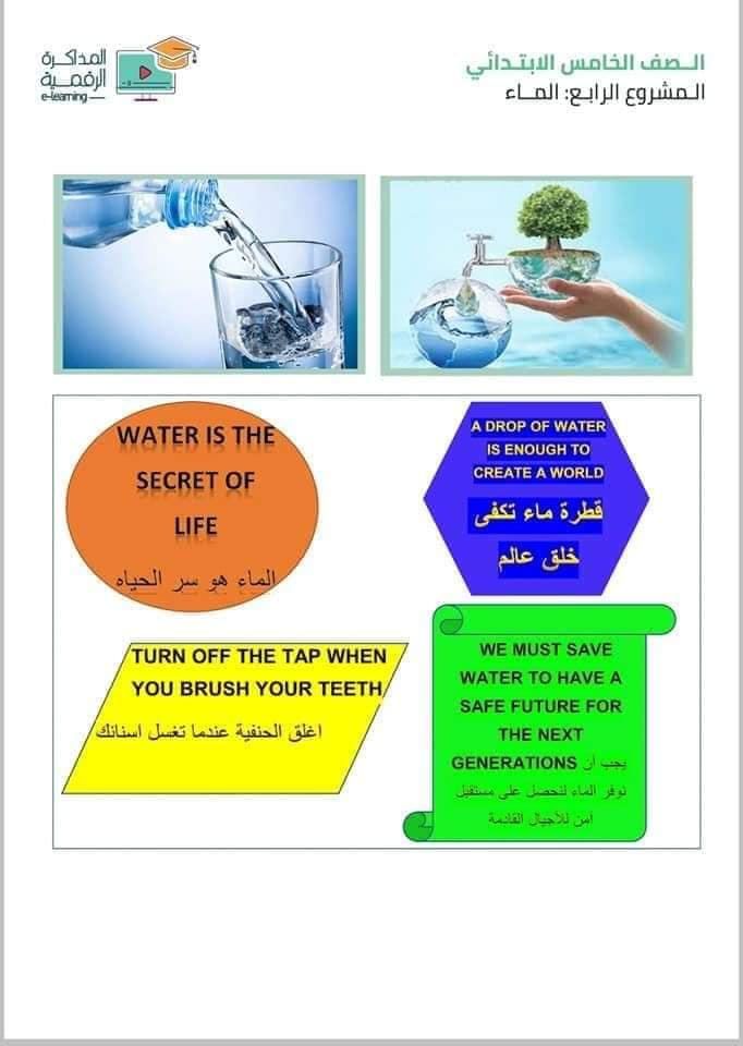 إعداد لوحة إرشادية للتوعية بالحفاظ علي الماء